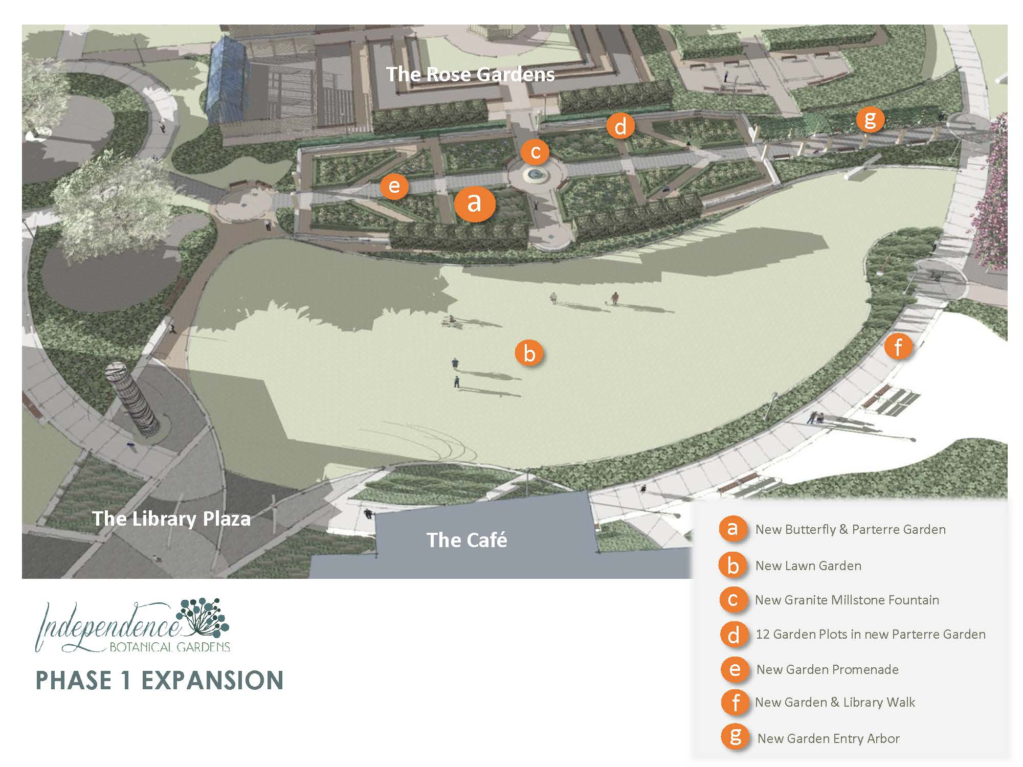 New Layout for expanded and improved Botanical Gardens at Independence